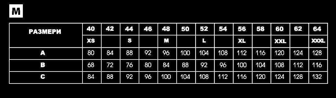 Ръстови таблици